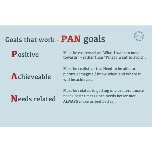 Practical ideas for setting and achieving effective goals